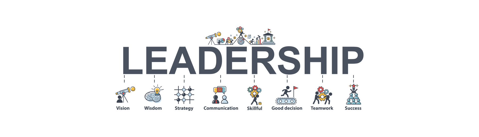 leadership management course
